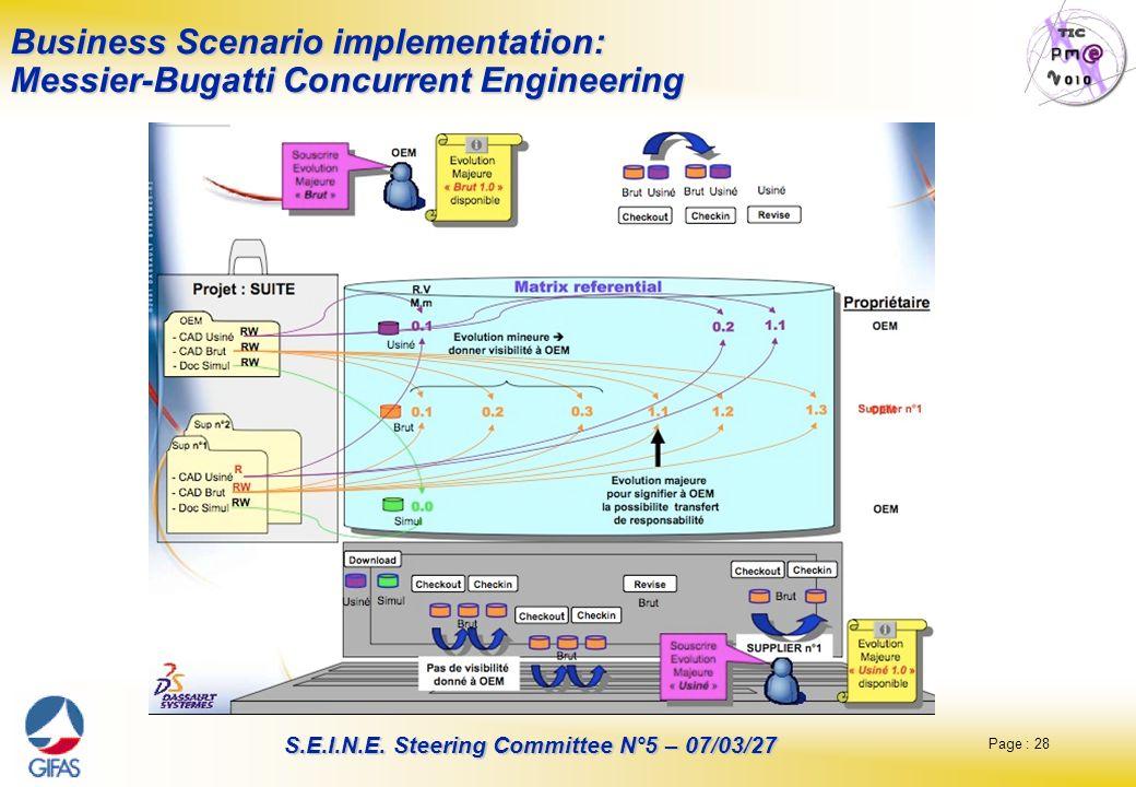 Business Scenario implementation: Messier-Bugatti Concurrent Engineering