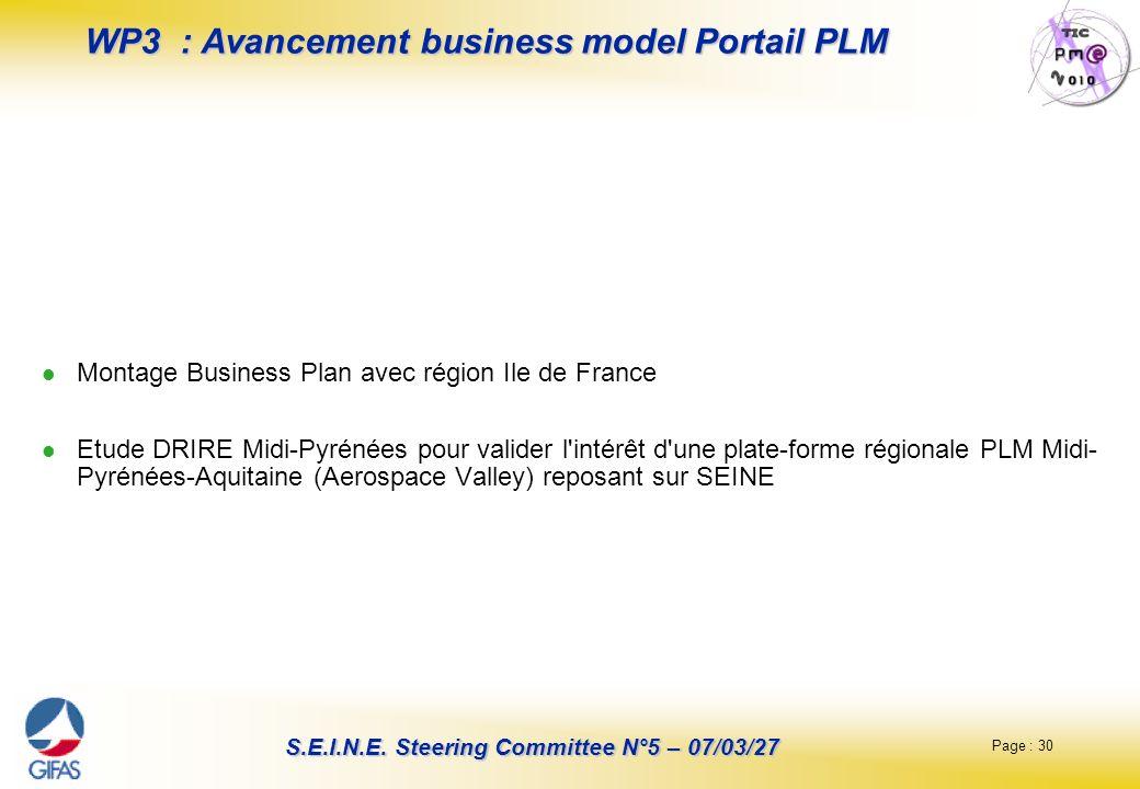 WP3 : Avancement business model Portail PLM