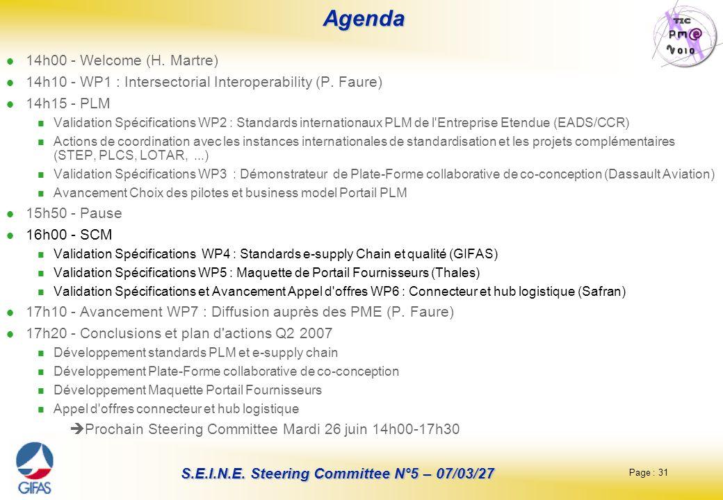 Agenda 14h00 - Welcome (H. Martre)