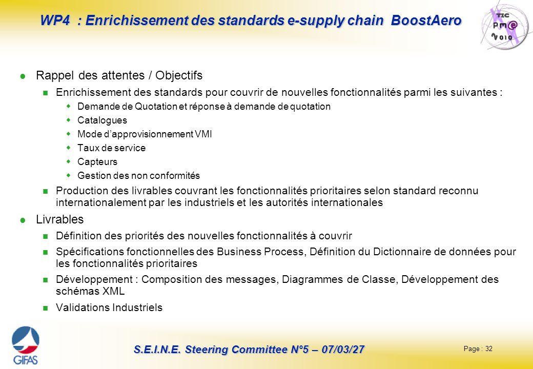 WP4 : Enrichissement des standards e-supply chain BoostAero