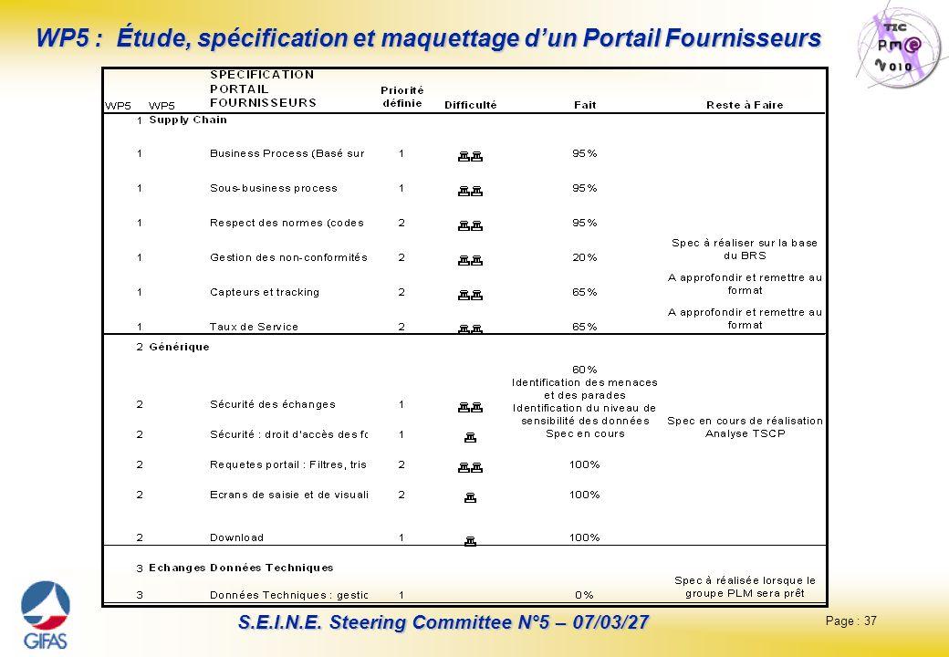 WP5 : Étude, spécification et maquettage d'un Portail Fournisseurs
