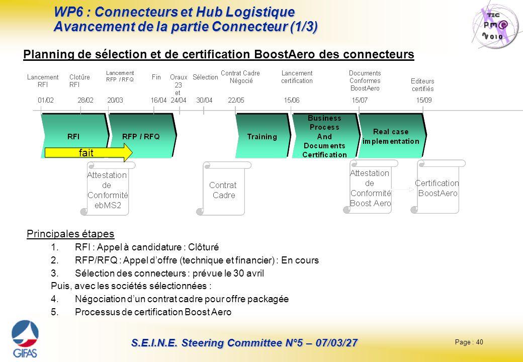 WP6 : Connecteurs et Hub Logistique Avancement de la partie Connecteur (1/3)
