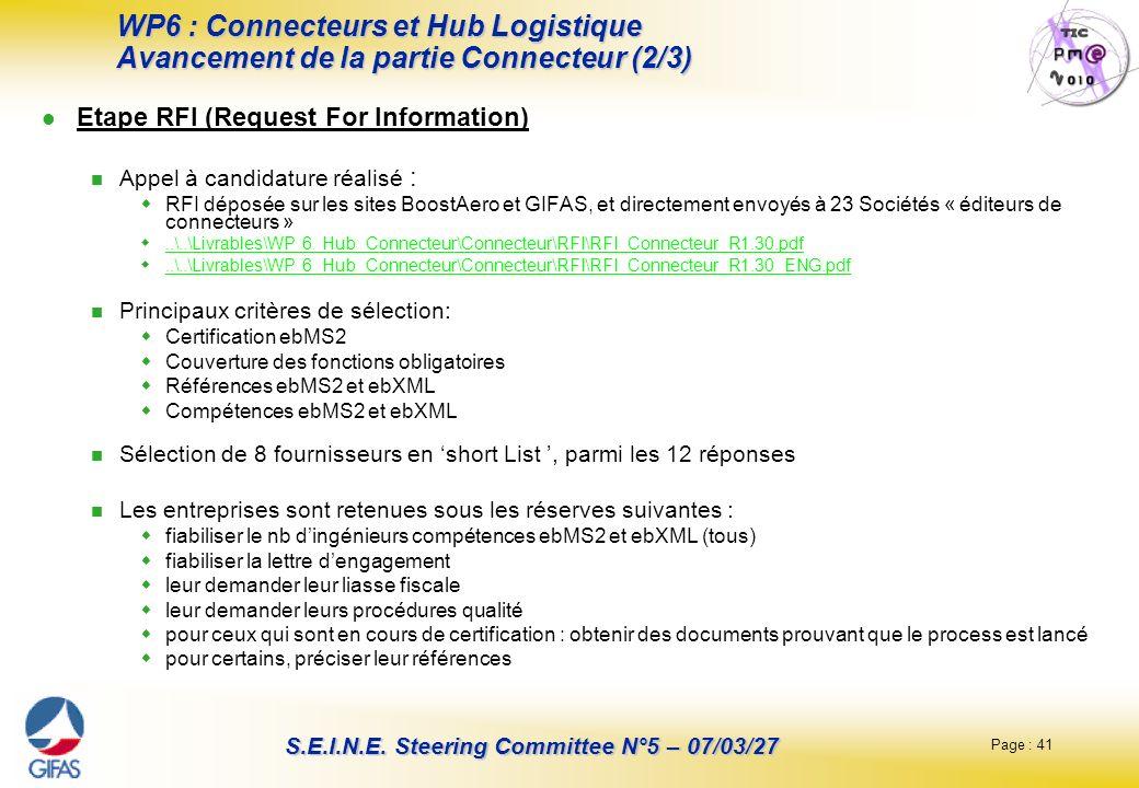 WP6 : Connecteurs et Hub Logistique Avancement de la partie Connecteur (2/3)