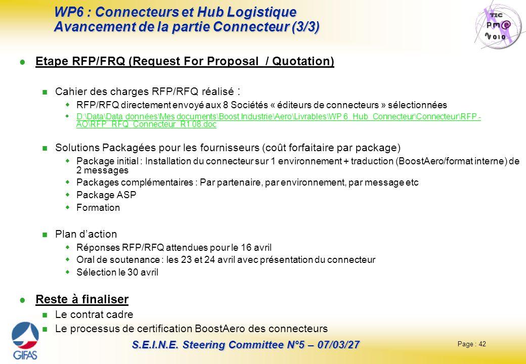 WP6 : Connecteurs et Hub Logistique Avancement de la partie Connecteur (3/3)