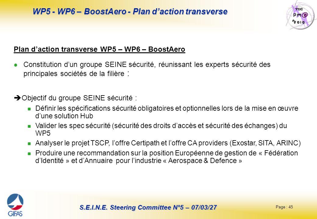 WP5 - WP6 – BoostAero - Plan d'action transverse