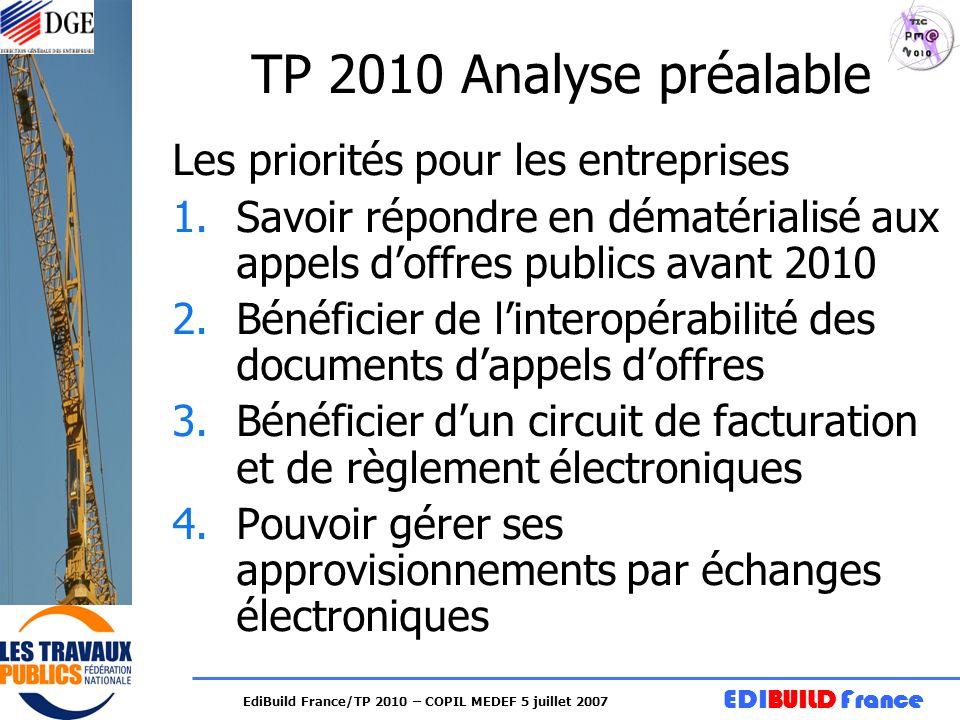 TP 2010 Analyse préalable Les priorités pour les entreprises