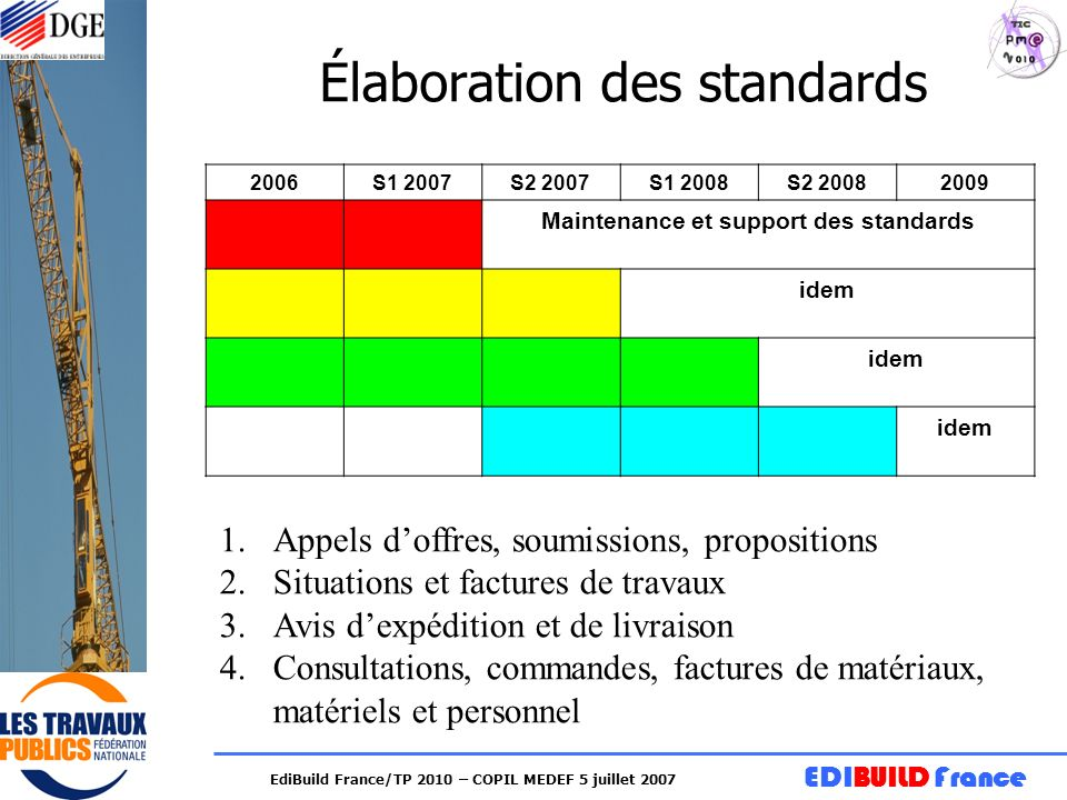 Élaboration des standards