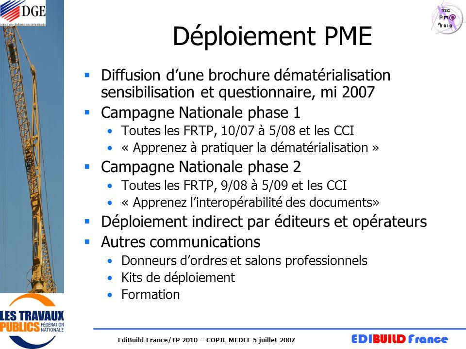 Déploiement PME Diffusion d'une brochure dématérialisation sensibilisation et questionnaire, mi 2007.
