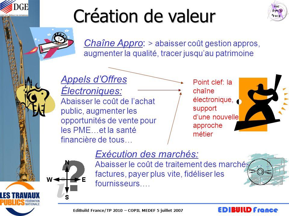 Création de valeur Chaîne Appro: > abaisser coût gestion appros, augmenter la qualité, tracer jusqu'au patrimoine.