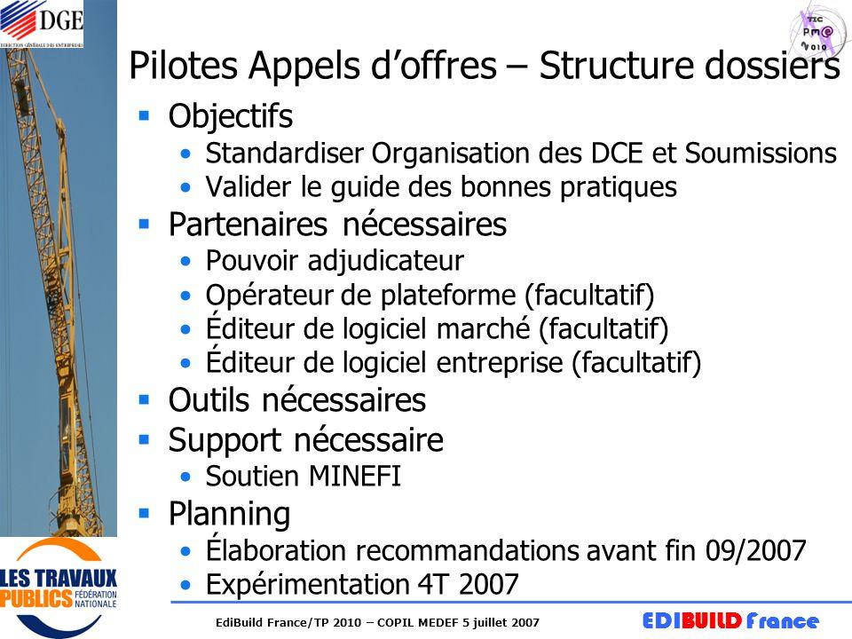 Pilotes Appels d'offres – Structure dossiers