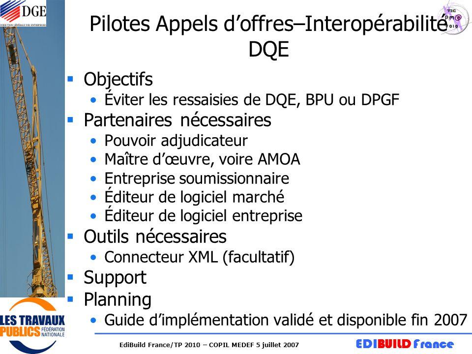 Pilotes Appels d'offres–Interopérabilité DQE