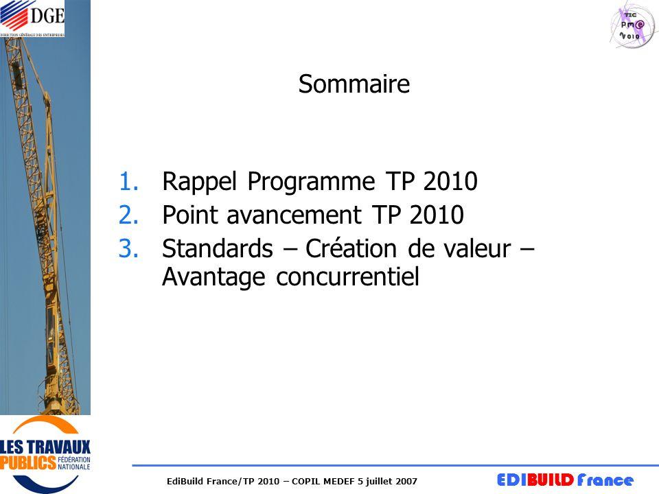 Sommaire Rappel Programme TP 2010. Point avancement TP 2010.
