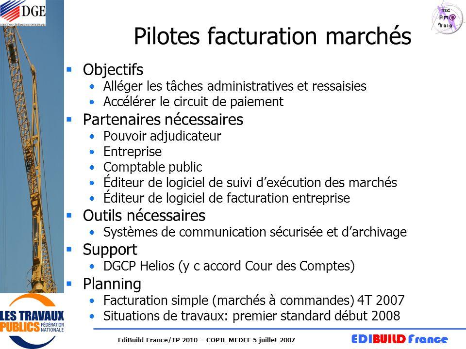 Pilotes facturation marchés