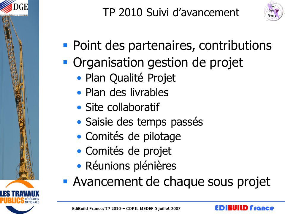Point des partenaires, contributions Organisation gestion de projet