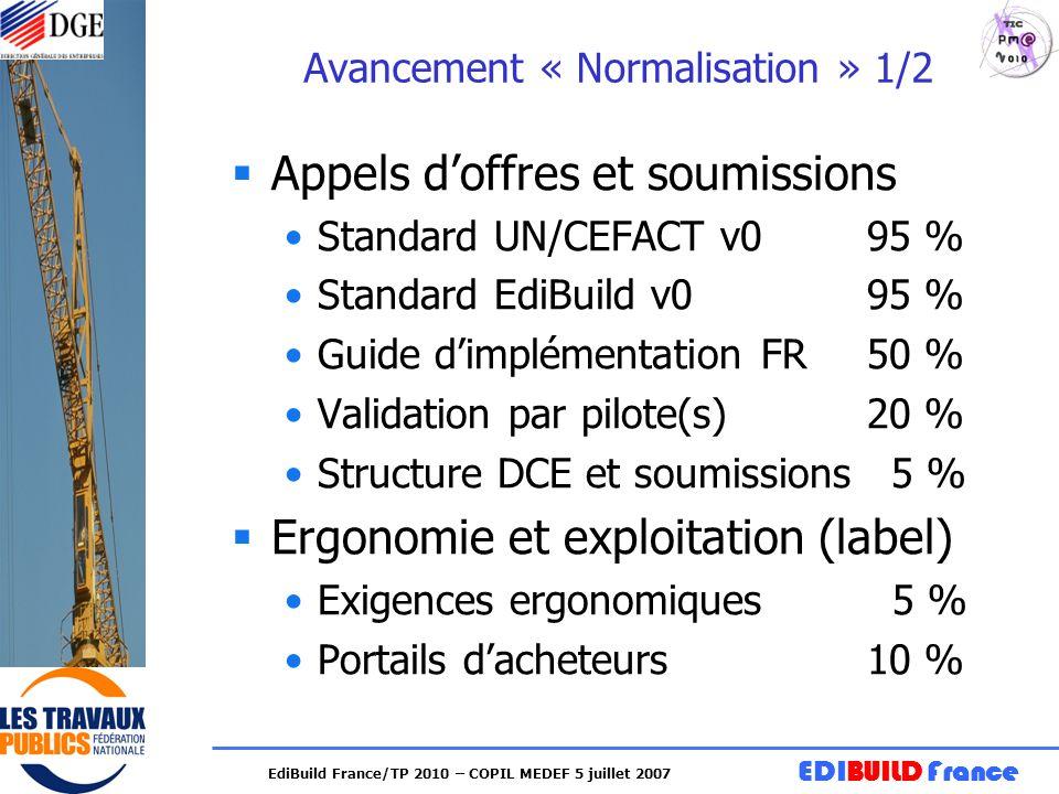 Avancement « Normalisation » 1/2
