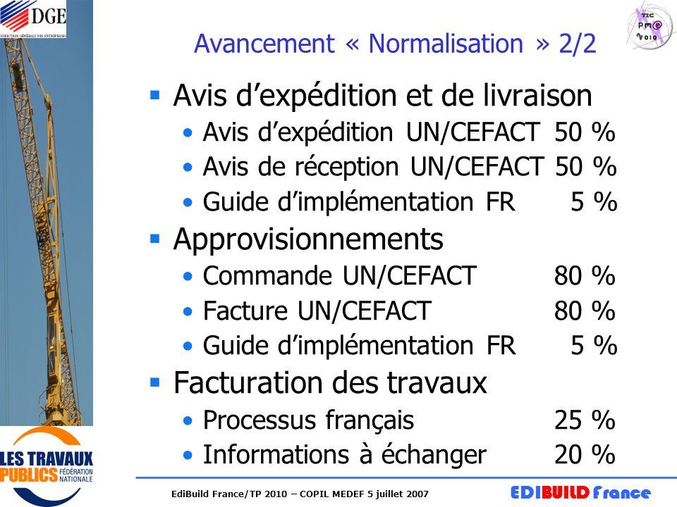 Avancement « Normalisation » 2/2