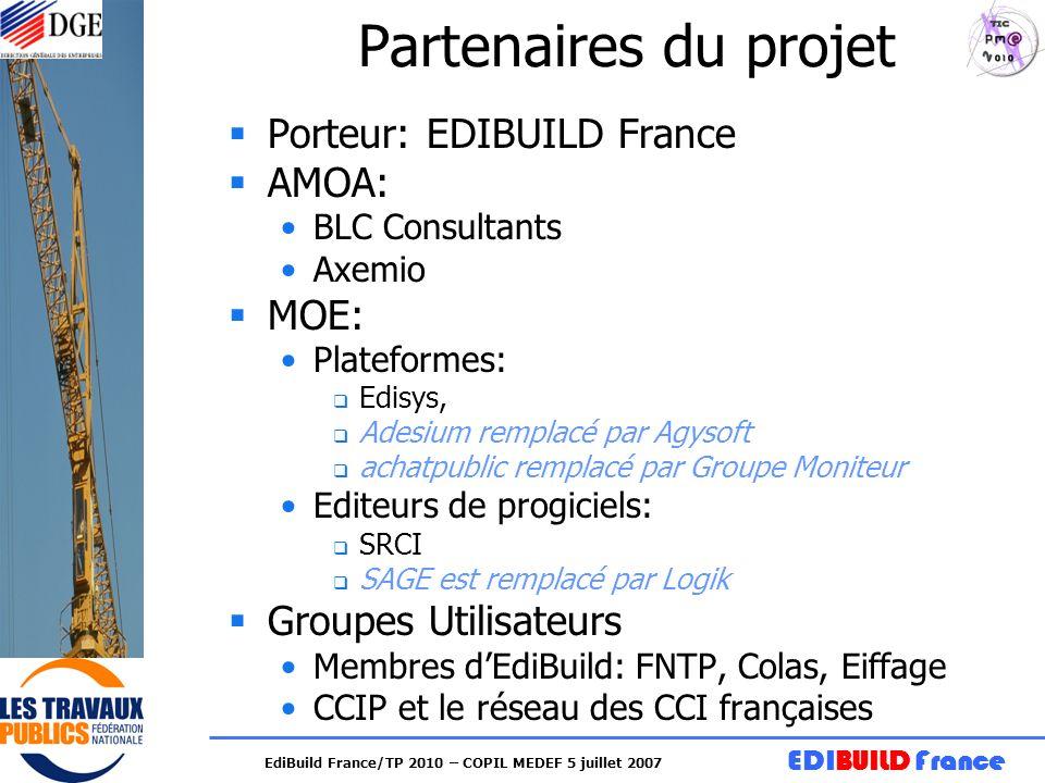 Partenaires du projet Porteur: EDIBUILD France AMOA: MOE: