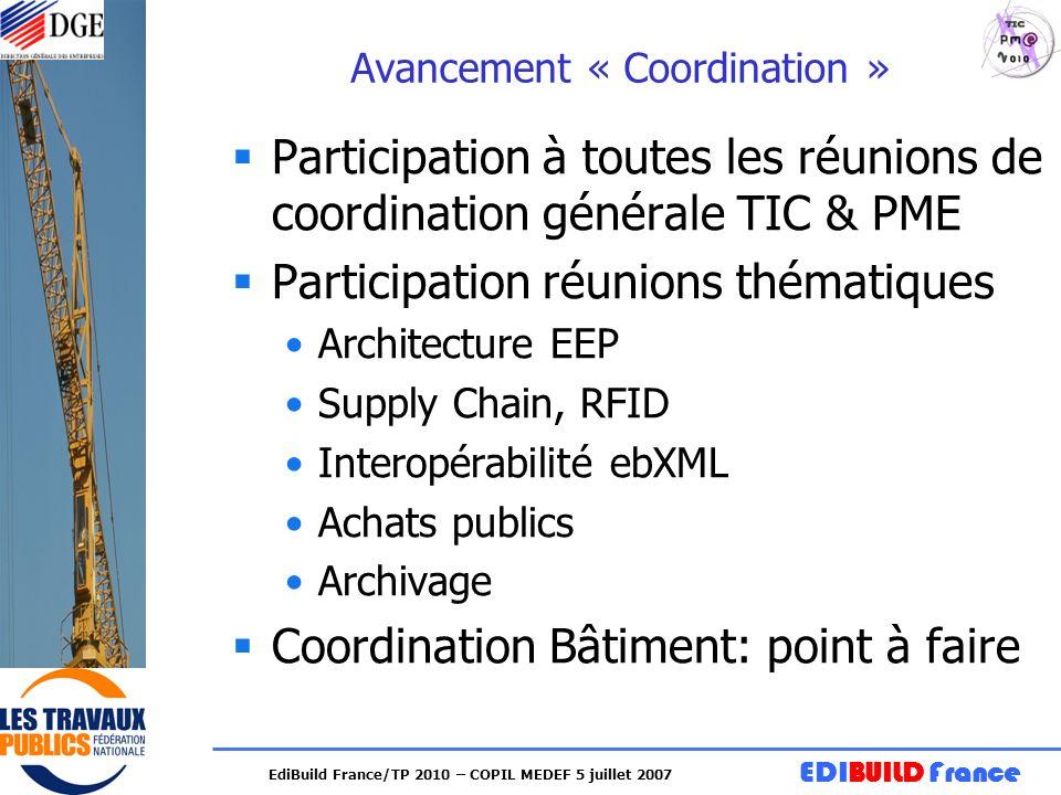 Avancement « Coordination »