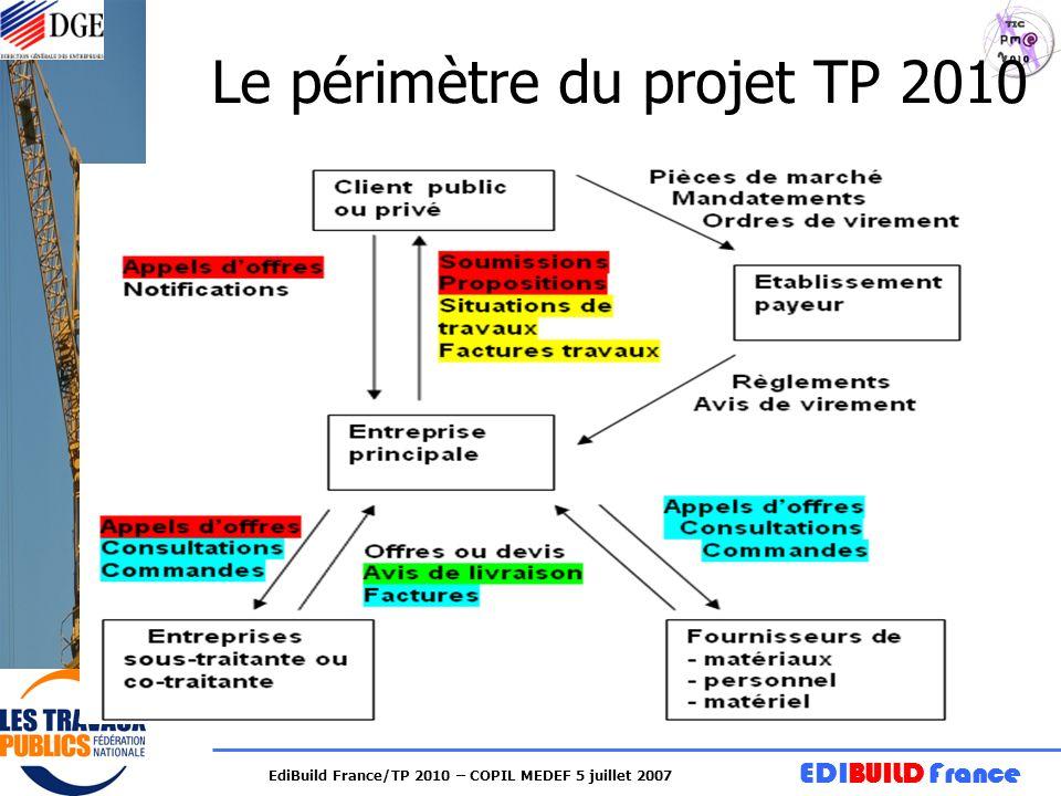 Le périmètre du projet TP 2010
