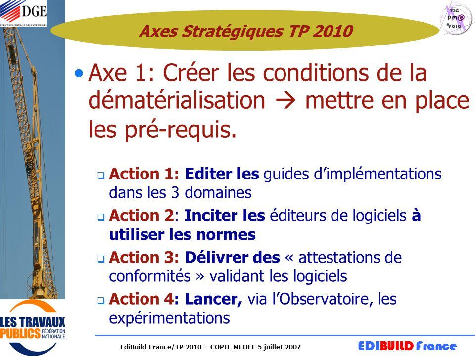Axes Stratégiques TP 2010Axe 1: Créer les conditions de la dématérialisation  mettre en place les pré-requis.