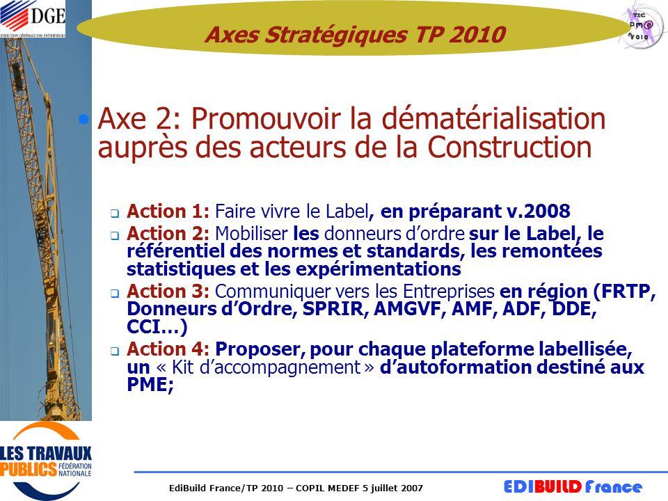 Axes Stratégiques TP 2010 Axe 2: Promouvoir la dématérialisation auprès des acteurs de la Construction.
