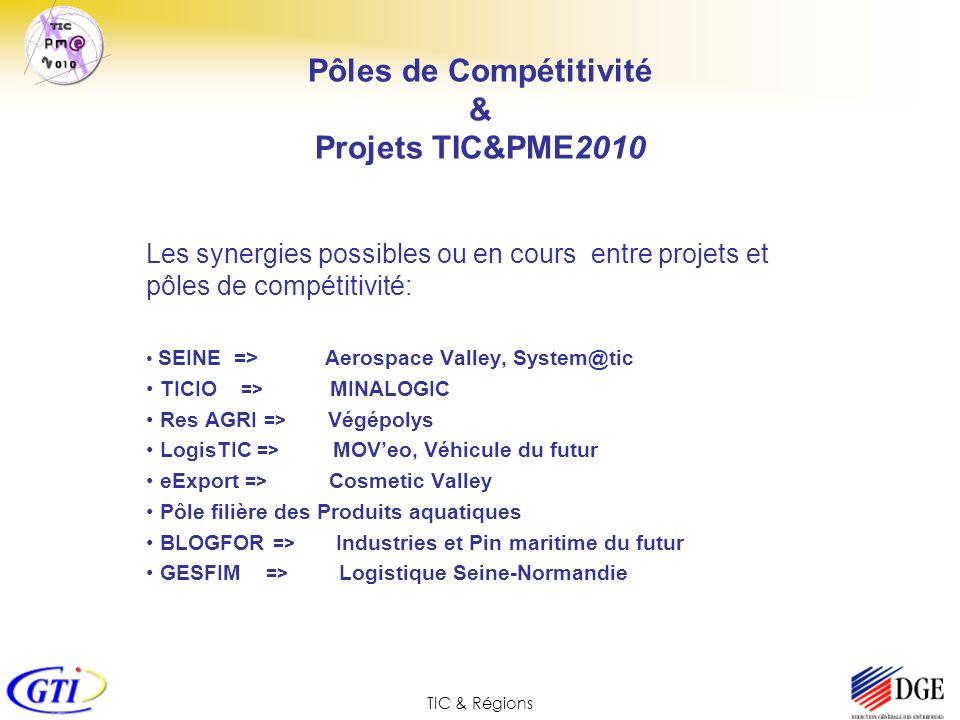 Pôles de Compétitivité & Projets TIC&PME2010