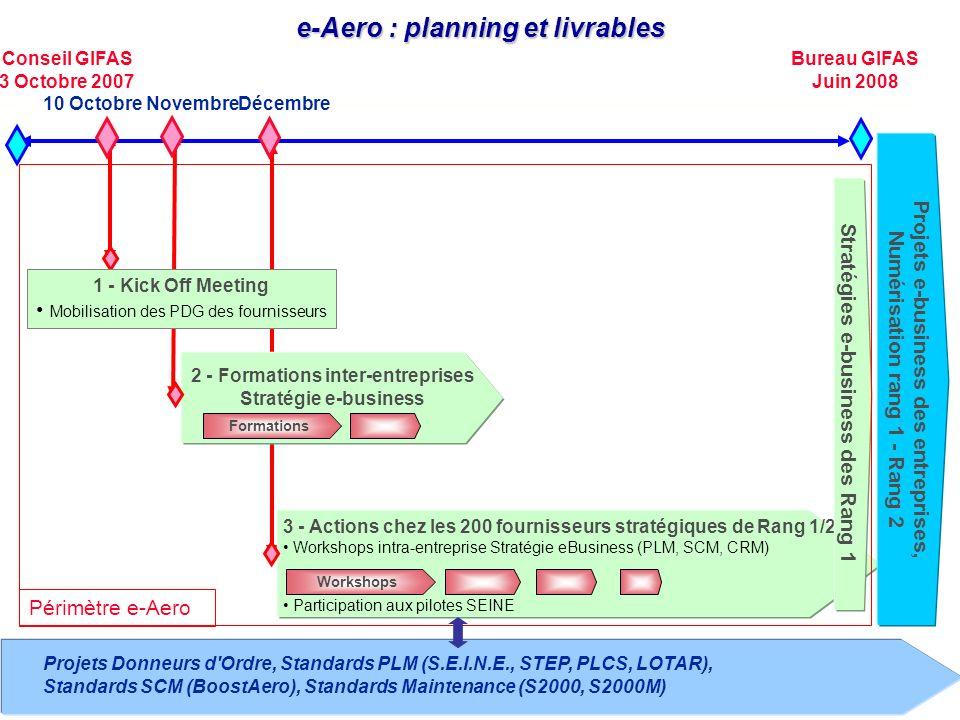 e-Aero : planning et livrables