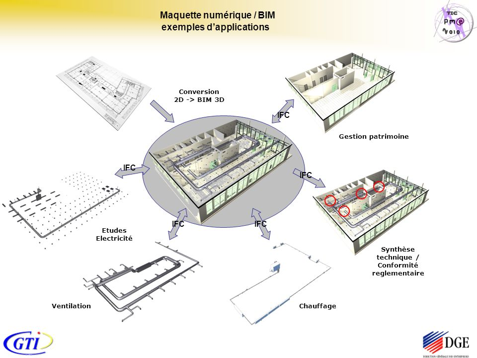 Maquette numérique / BIM exemples d'applications