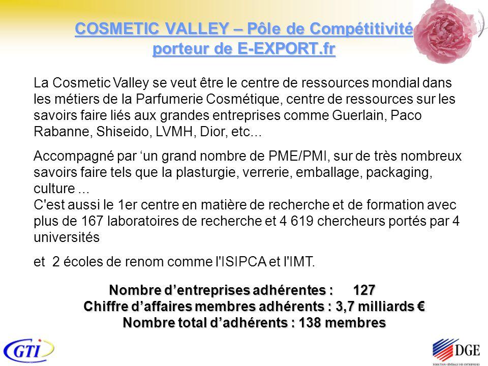 COSMETIC VALLEY – Pôle de Compétitivité porteur de E-EXPORT.fr