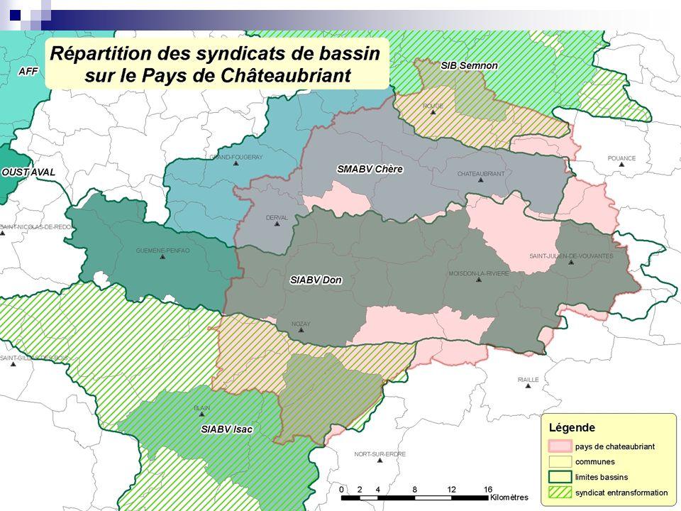 Les syndicats de bassins versants
