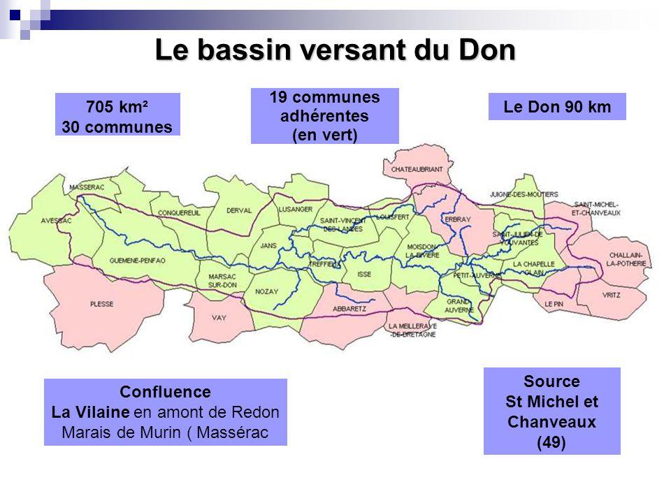 Le bassin versant du Don St Michel et Chanveaux (49)