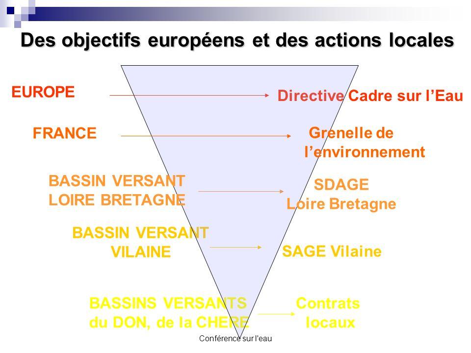 Des objectifs européens et des actions locales