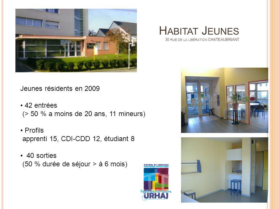 Habitat Jeunes 30 rue de la libération CHATEAUBRIANT