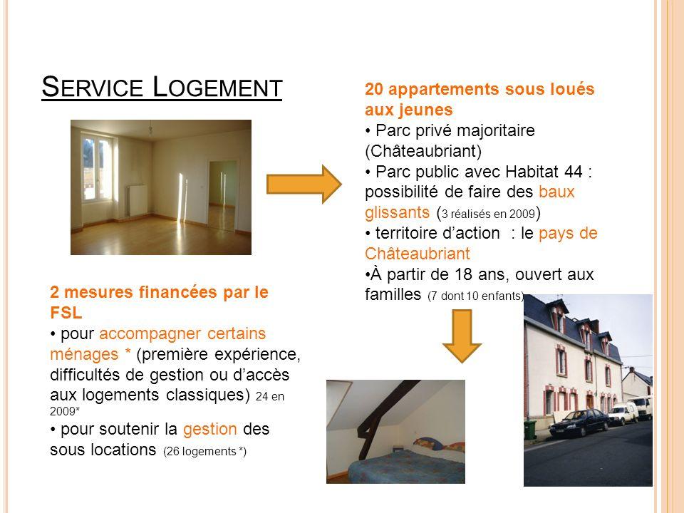 Service Logement 20 appartements sous loués aux jeunes