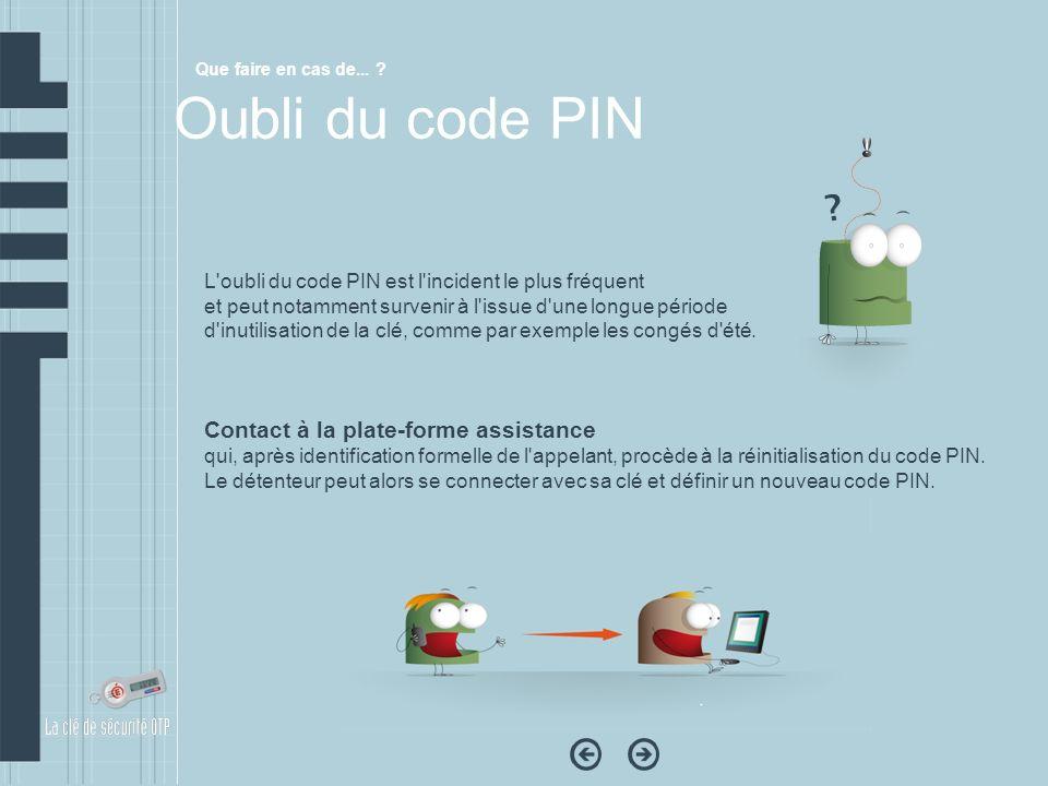 Oubli du code PIN Contact à la plate-forme assistance