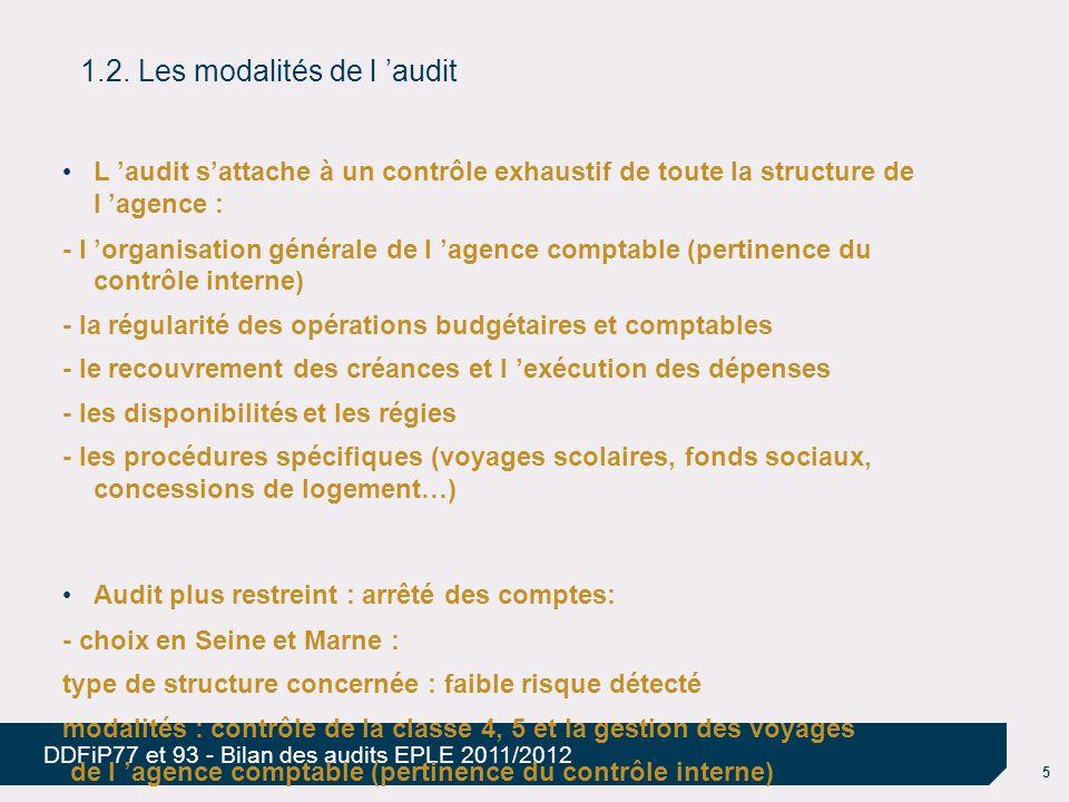 1.2. Les modalités de l 'audit