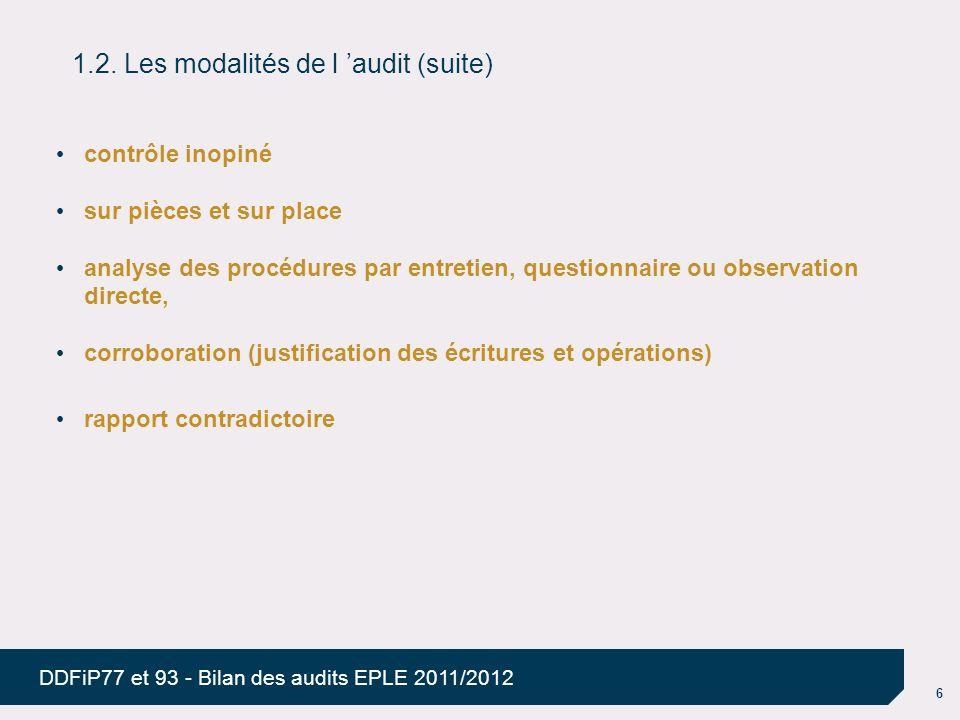 1.2. Les modalités de l 'audit (suite)