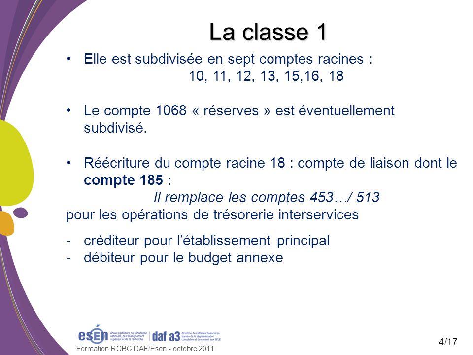 La classe 1 Elle est subdivisée en sept comptes racines :