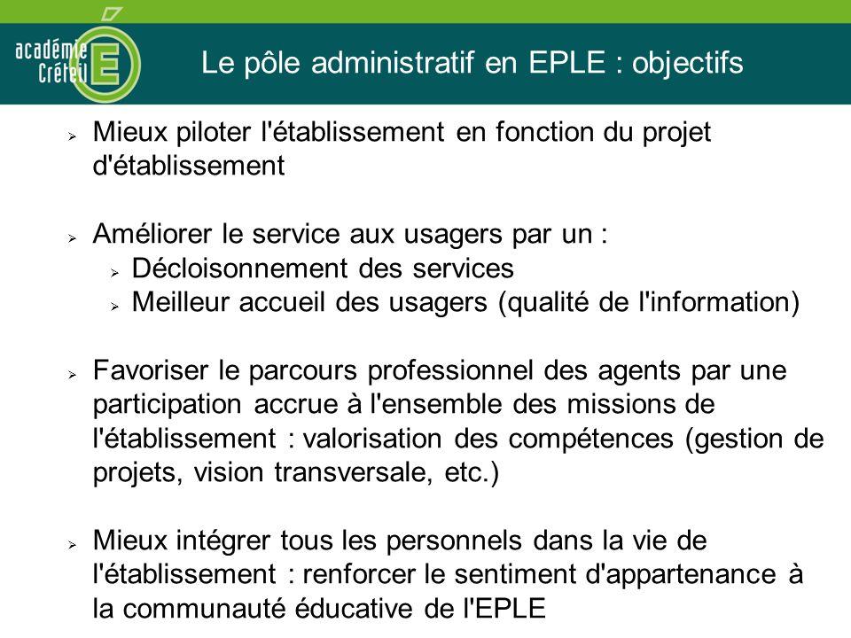 Le pôle administratif en EPLE : objectifs