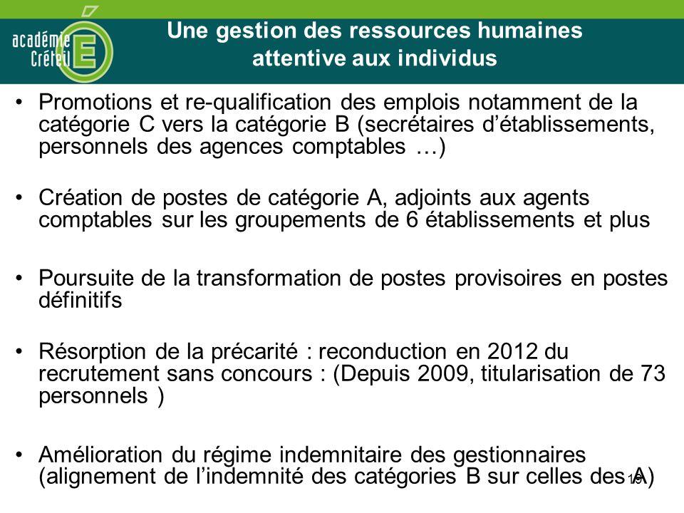 Une gestion des ressources humaines attentive aux individus