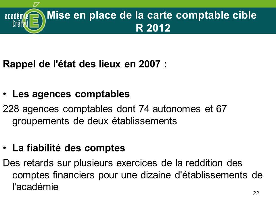 Mise en place de la carte comptable cible R 2012