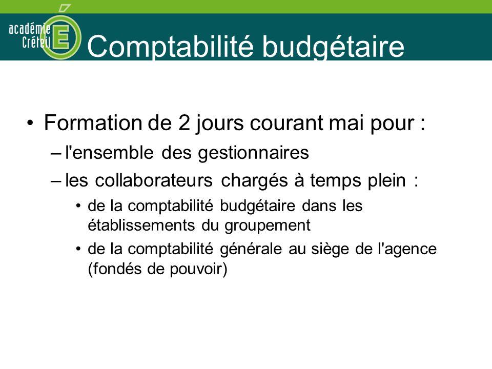 Comptabilité budgétaire