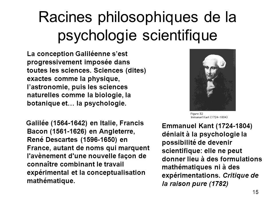 Racines philosophiques de la psychologie scientifique