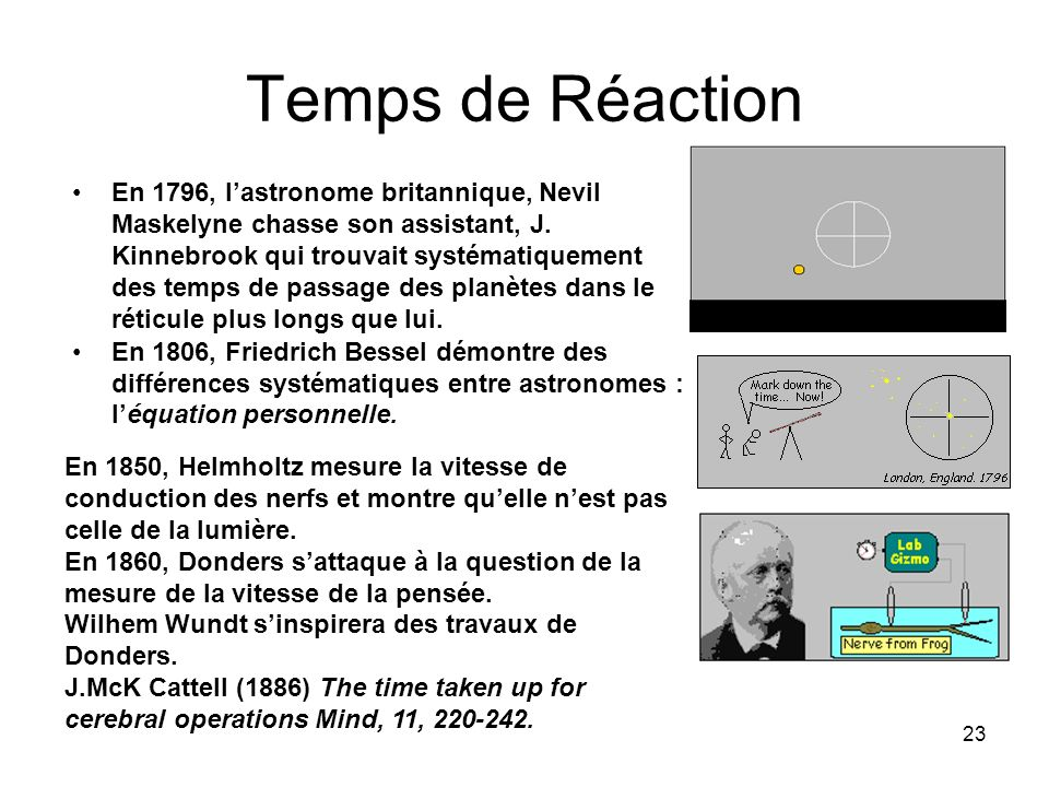 Temps de Réaction