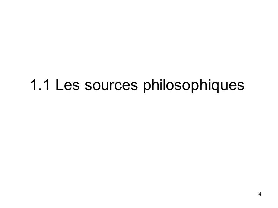 1.1 Les sources philosophiques