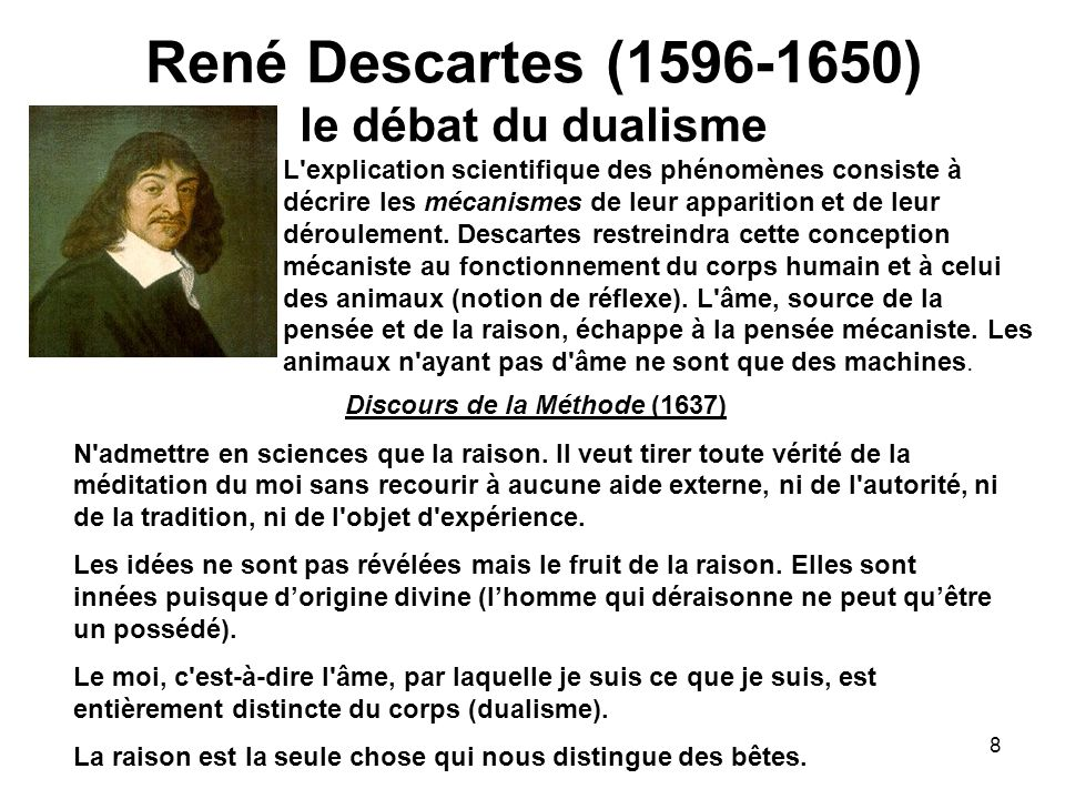 René Descartes (1596-1650) le débat du dualisme