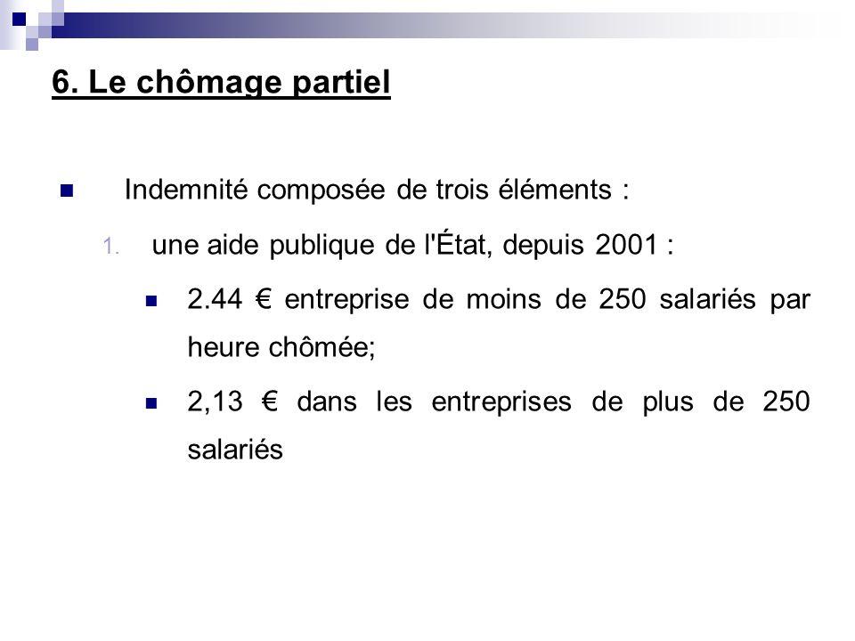 6. Le chômage partiel Indemnité composée de trois éléments :