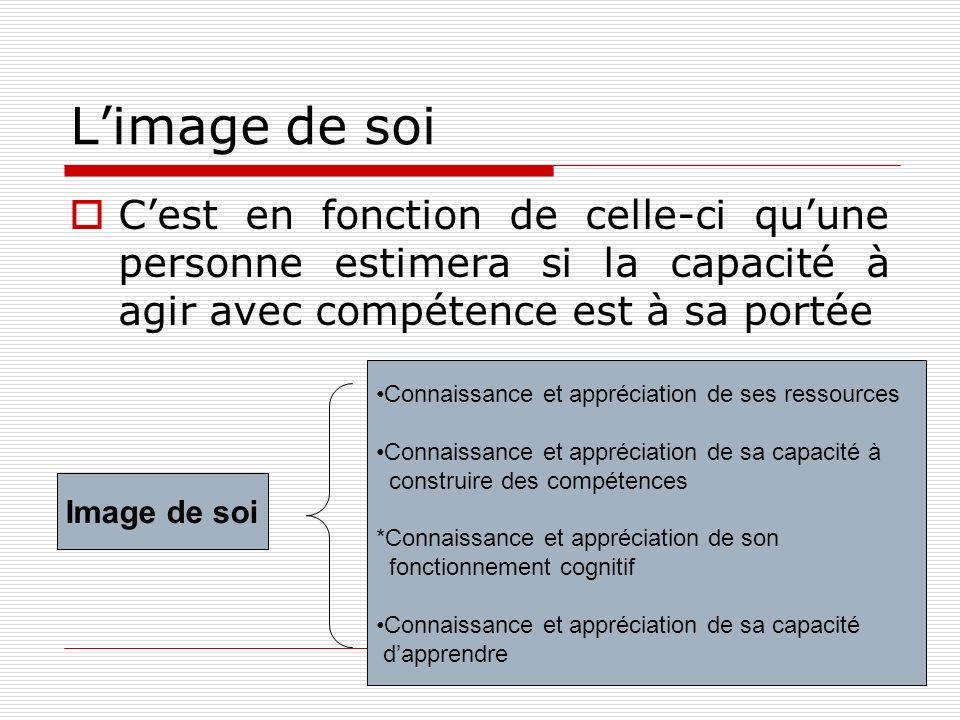 L'image de soi C'est en fonction de celle-ci qu'une personne estimera si la capacité à agir avec compétence est à sa portée.