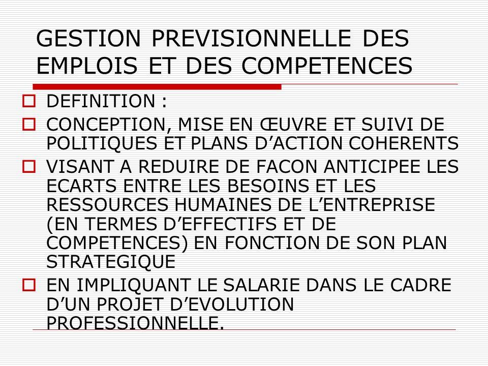 GESTION PREVISIONNELLE DES EMPLOIS ET DES COMPETENCES