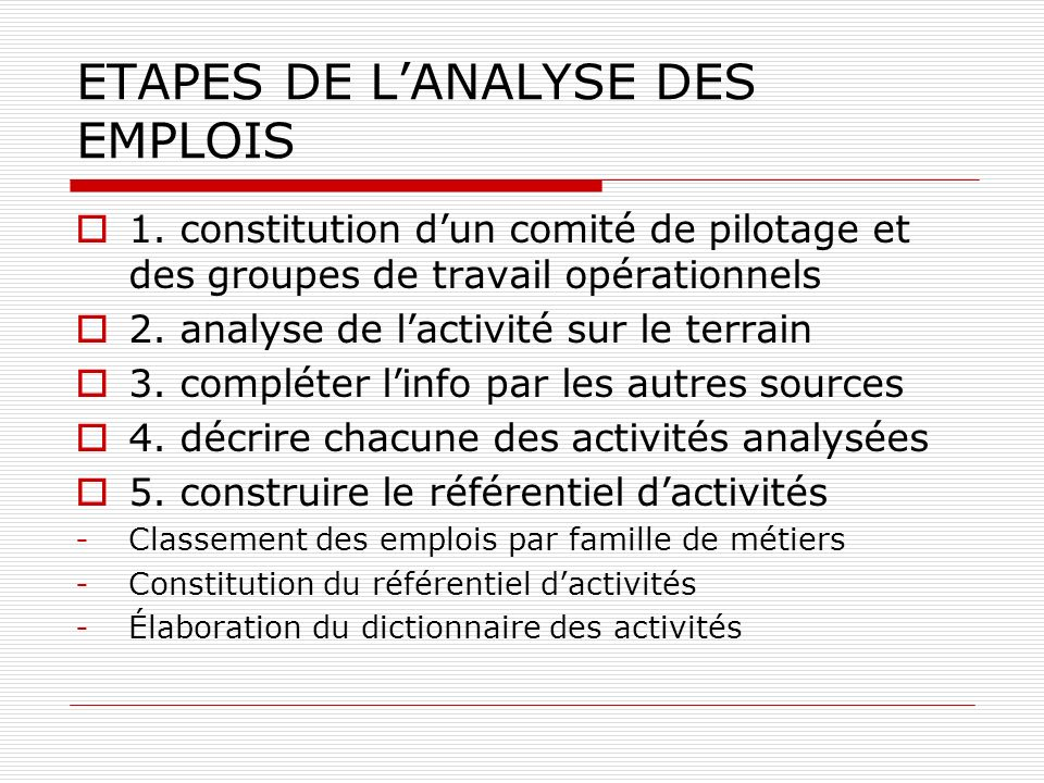 ETAPES DE L'ANALYSE DES EMPLOIS